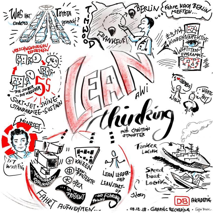 KEY VALUES hat Lean Thinking-Trainings bei der Deutschen Bahn durchgeführt